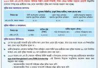 Dutch Bangla Bank SSC Scholarship Result 2017