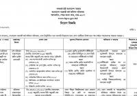 BPSC Non Cadre Job Circular 2018 bpsc.gov.bd
