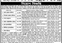 Bangladesh Shishu Unnayan Kendra Job Circular 2017 Posts 2090