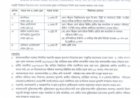 Department of Livestock Job Circular 2019 www.mopa.gov.bd