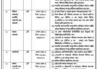 Bangladesh Cable Shilpa Limited Job Circular 2017 www.bcsl.gov.bd