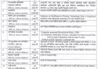 Directorate General Of Family Planning DGFP Job Opportunity 2019 www.dgfp.gov.bd